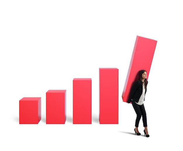 Empresária aumenta o lucro
