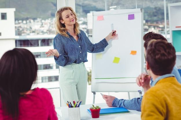 Empresária criativa dando uma apresentação