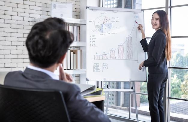 Empresário e empresária chefe dois sócios apresentando novas idéias de projetos e o aumento no recebimento de pulseiras. background no escritório, treinadora apresentando plano de negócios de sucesso