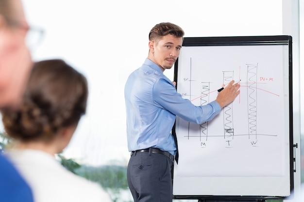 Empresário explicando gráfico de barras ao público
