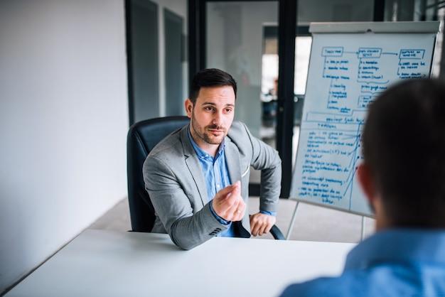 Empresários discutindo em uma reunião.