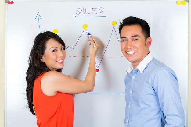 Equipe chinesa em uma agência de publicidade