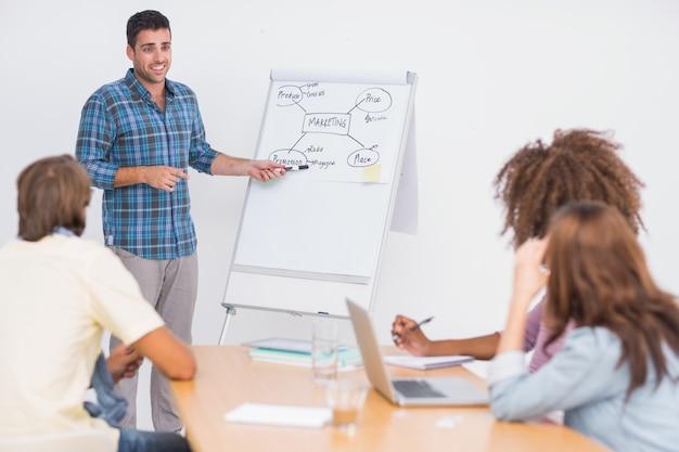 Equipe criativa ouvindo o homem dando uma apresentação