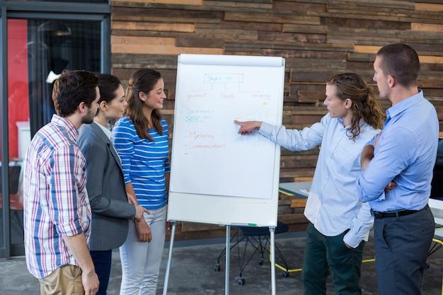 Equipe de empresários tendo discussão sobre flip-chart