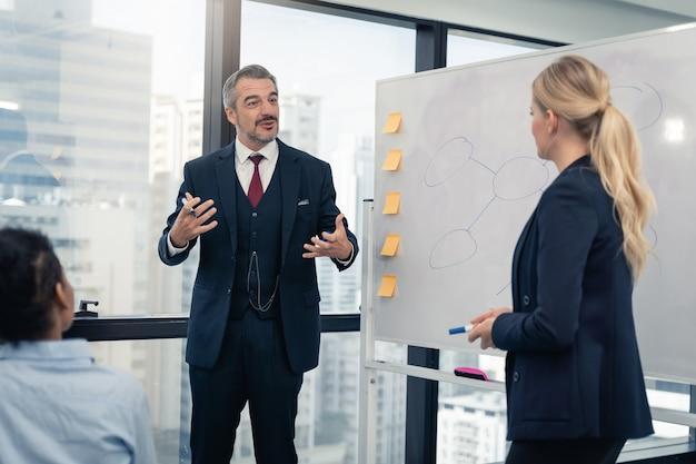 Equipe de negócios corporativos e gerente em uma reunião. equipe jovem de colegas de trabalho fazendo grandes discussões de negócios no escritório moderno de coworking.
