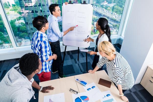 Equipe de start-up de tecnologia discutindo o roteiro de produtos