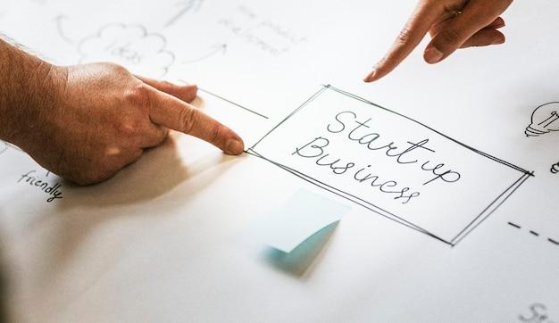 Equipe trabalhando em um processo de inicialização de negócios