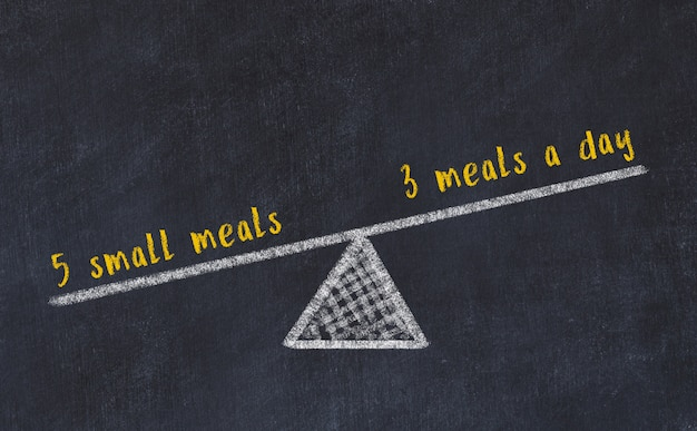 Esboço de quadro de giz de escalas. conceito de equilíbrio entre 3 refeições por dia e 5 pequenas refeições