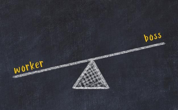 Esboço de quadro de giz de escalas. conceito de equilíbrio entre chefe e trabalhador