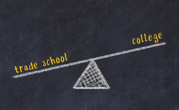 Esboço de quadro de giz de escalas. conceito de equilíbrio entre faculdade e escola de comércio