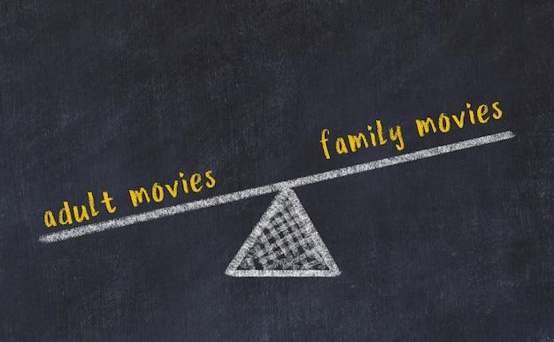 Esboço de quadro de giz de escalas. conceito de equilíbrio entre filmes de família e filmes para adultos