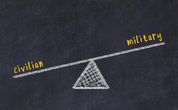Esboço de quadro de giz de escalas. conceito de equilíbrio entre militares e civis