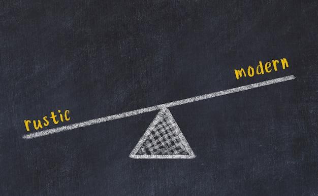 Esboço de quadro de giz de escalas. conceito de equilíbrio entre moderno e rústico