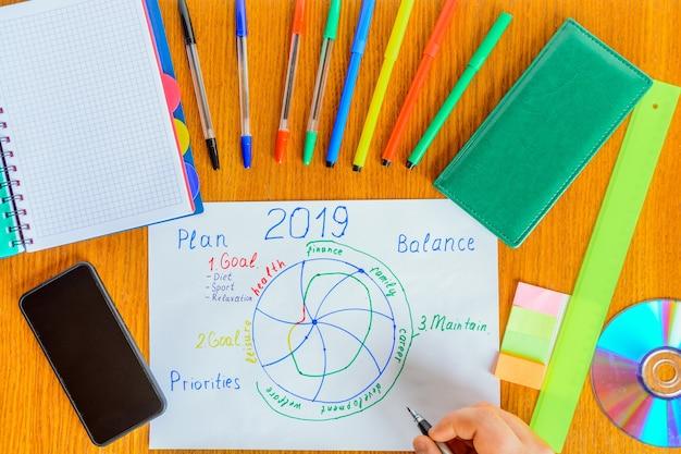 Escrevendo nota mostrando o plano de ação 2019. resumindo 2018. a foto está apresentando metas de idéias de desafio para os conceitos de motivação para começar a idéias em papel branco e mesa de madeira. conceitos de inspiração.