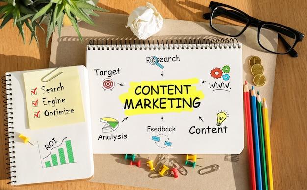 Escrita à mão da palavra marketing de conteúdo no caderno na mesa de madeira