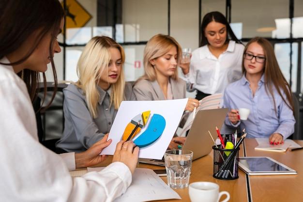 Escritório corporativo com mulheres reunião
