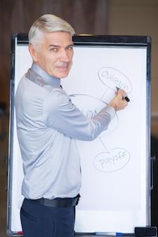 Especialista senior desenho diagrama no flipchart