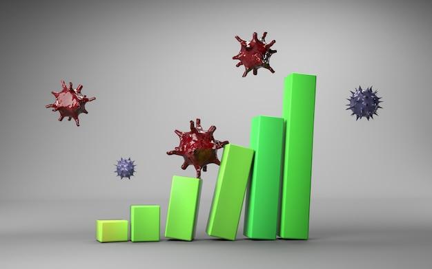 Estatística verde atingida por vírus. coronavírus destruir conceito econômico renderização em 3d