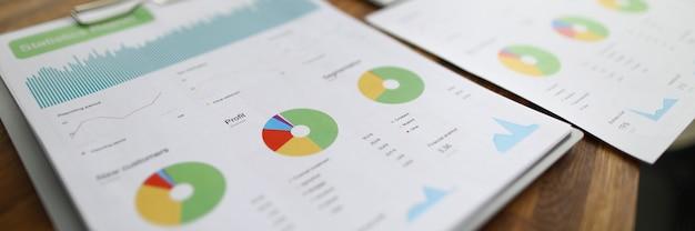 Estatísticas da empresa