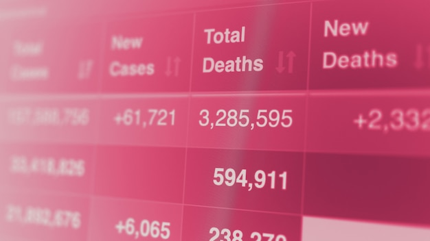 Estatísticas da pandemia de coronavírus na tela número de covid 19 casos aumentando dados do mapa mostrando aumento