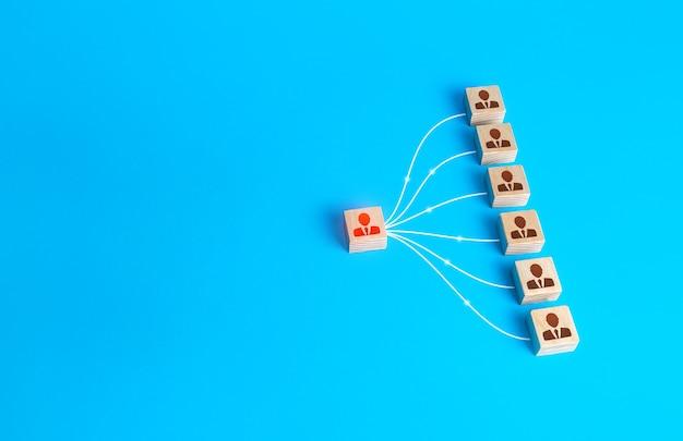 Estatueta de líder conectada por uma linha com as pessoas. gestão eficaz de pessoal de negócios