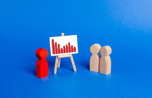 Estatueta vermelha de um homem segurando uma apresentação gráfico de tendências negativas queda de vendas e lucros, aumento de custos e perdas