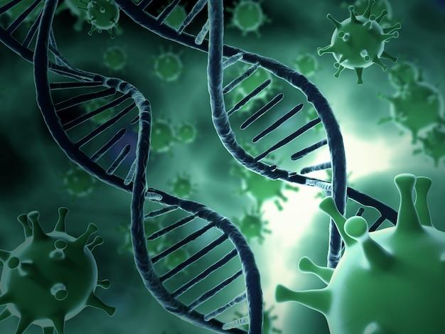 Estrutura do dna e vírus infectados pelo hiv