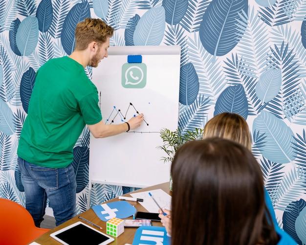 Executivo masculino desenho gráfico whatsup no flipchart branco