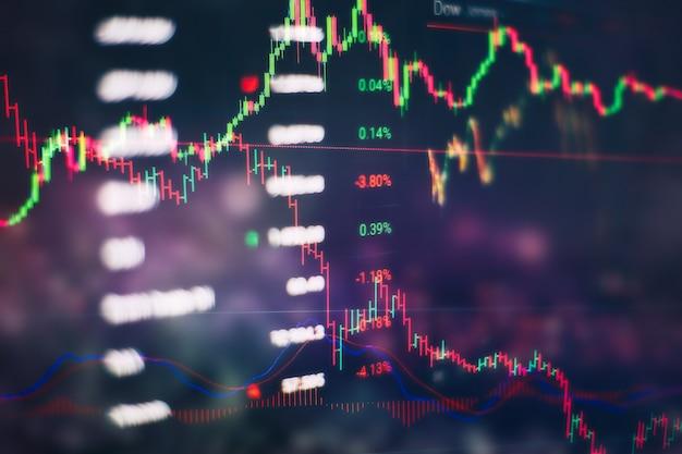 Exibição de cotações do mercado de ações. gráfico de negócios. tendência de alta de baixa. tendência de alta do gráfico candlestick, tendência de baixa. plano de fundo do gráfico de negócios: análise de contabilidade de negócios em folhas de informações.