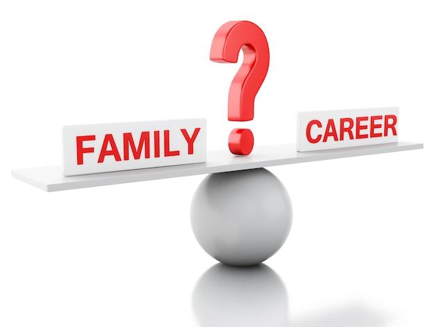 Família de balanceamento de gangorra e carreira