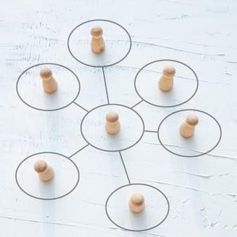 Fantoche de madeira, conceito de trabalho em equipe e coordenação.