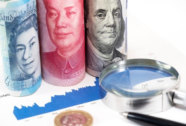 Feche acima da cédula do yuan, da libra esterlina e do dólar com gráfico de capital para o conceito do investimento.