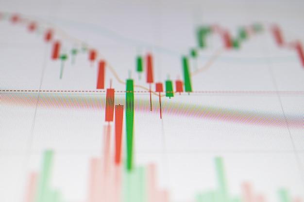 Feche o gráfico de vela verde e vermelho na tela digital. conceito de gráfico financeiro e de ações.