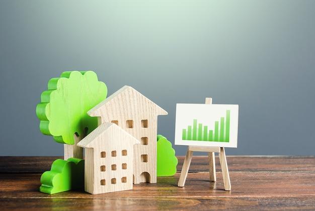 Figuras de edifícios residenciais e um cavalete com um gráfico de tendência de crescimento positivo em verde