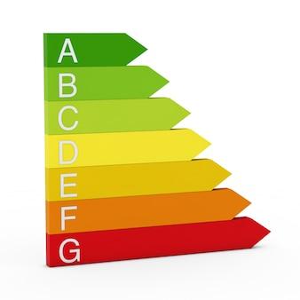 Fileiras de categoria energia colorida