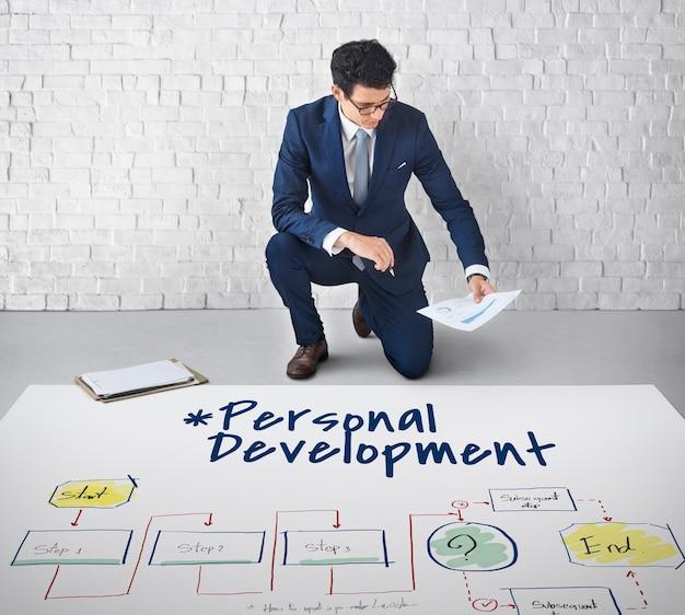 Fluxo de trabalho de desenvolvimento pessoal de resumo de melhoria