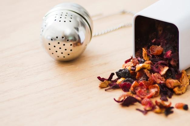 Folhas de chá e ferramentas