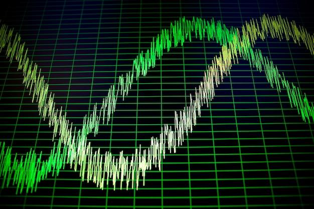 Formas de onda verdes e amarelas e espectogramas na tela do computador