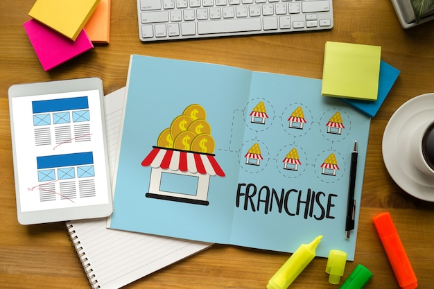 Franchise marketing branding retail e negócios trabalho mission concept
