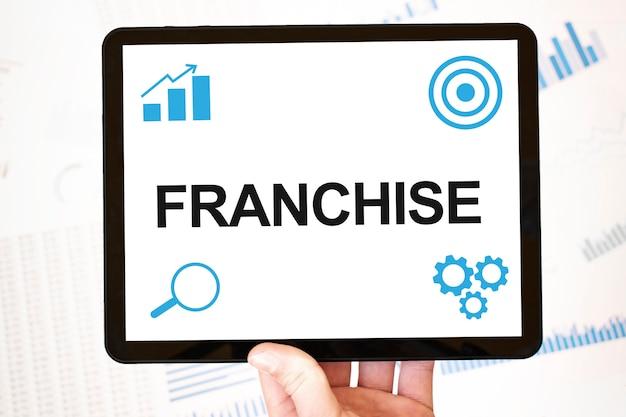 Franquia. conceito de página da web de negócios de tecnologia de estratégia. metas