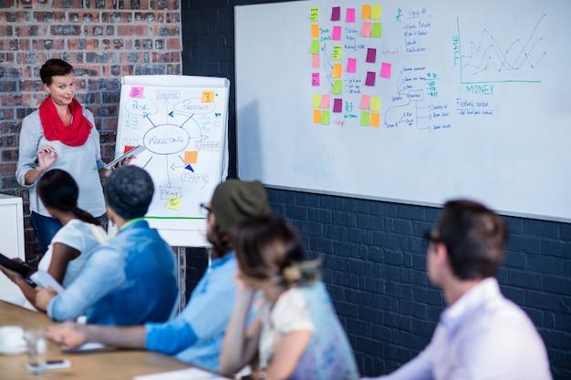Gerente liderando uma reunião com um grupo de designers criativos