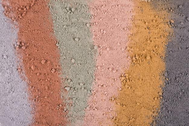 Gradiente estrutural de diferentes pós de lama de argila cosmética