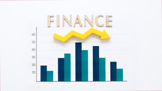 Gráfico com desenvolvimento financeiro