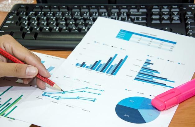 Gráfico de análise financeira