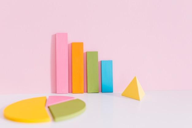 Gráfico de barras colorido; gráfico de pizza e pirâmide amarela na mesa sobre fundo rosa