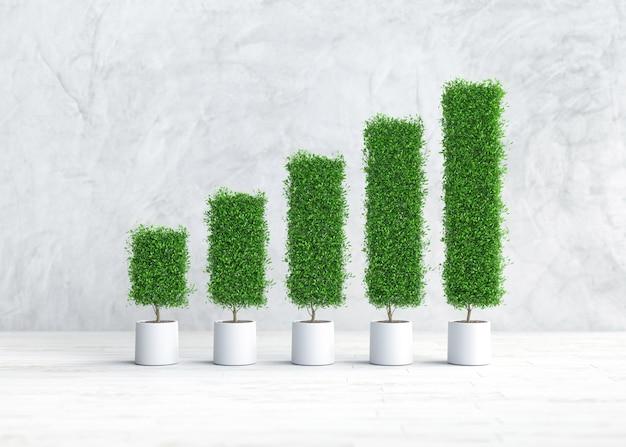 Gráfico de barras feito de árvores gráfico de crescimento de árvores