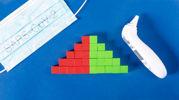 Gráfico de barras montado com blocos vermelhos e verdes, máscara protetora e termômetro na imagem conceitual de medidas de proteção contra pandemia