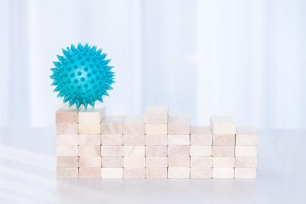 Gráfico de blocos de madeira, sobre fundo branco luz solar. estabilização de casos de coronavírus ou covid-19.
