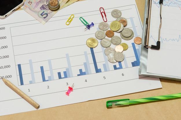 Gráfico de finanças de negócios