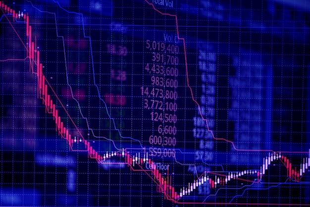 Gráfico de gráfico de pau de vela com indicador no preço da tela do mercado de negociação de bolsa de valores